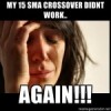 15 SMA CrossOver Didn't Work