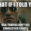 Real Traders Use of Candlestick Charts