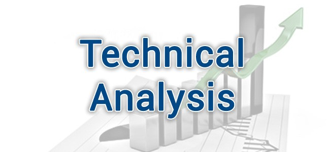 Lesson 5: Technical Analysis section 2