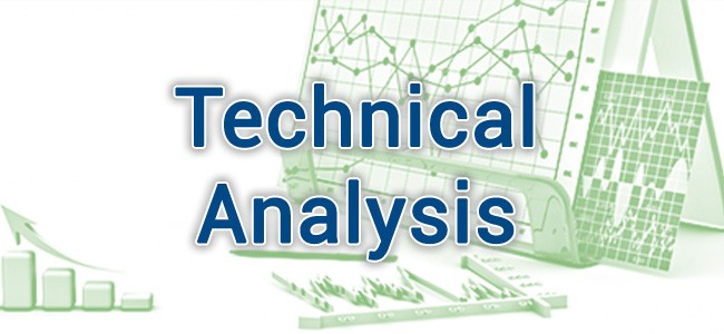 Lesson 6:Technical Analysis section-3
